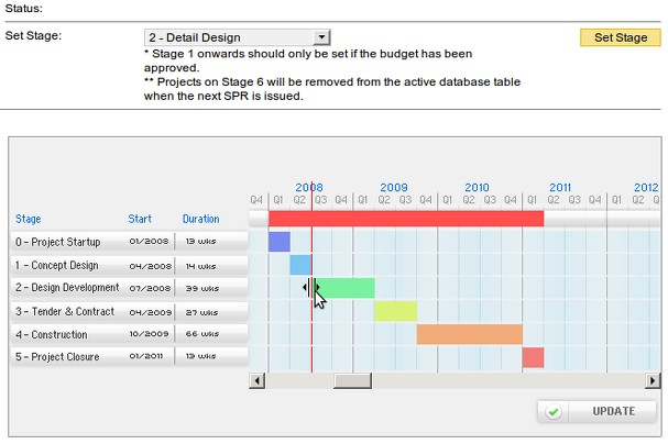 Project timeline editor